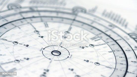 istock Astrology Chart 906045378