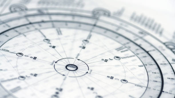 Astrologie-Diagramm – Foto
