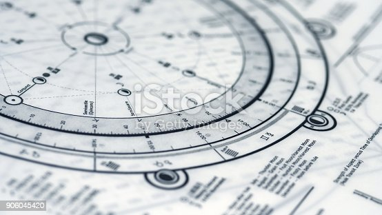 istock Astrology Chart 906045420
