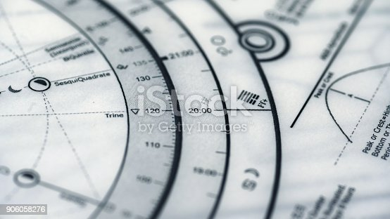 istock Astrology Chart 906058276