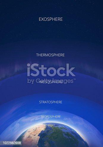 atmosphere, stratosphere, troposphere, astronomy