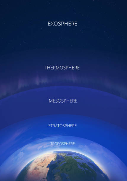 atmosphere layers infographic illustration. the earths atmosphere structure with names of layer. illustration poster. - stratosphere stock pictures, royalty-free photos & images