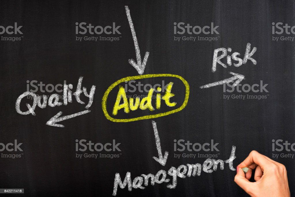 Audit concept on blackboard stock photo