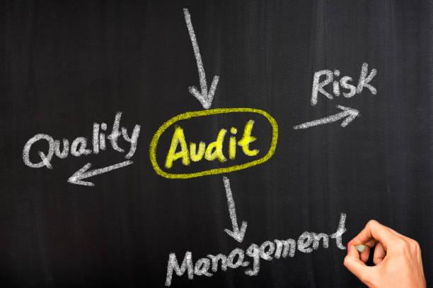 Audit concept on blackboard stock photo