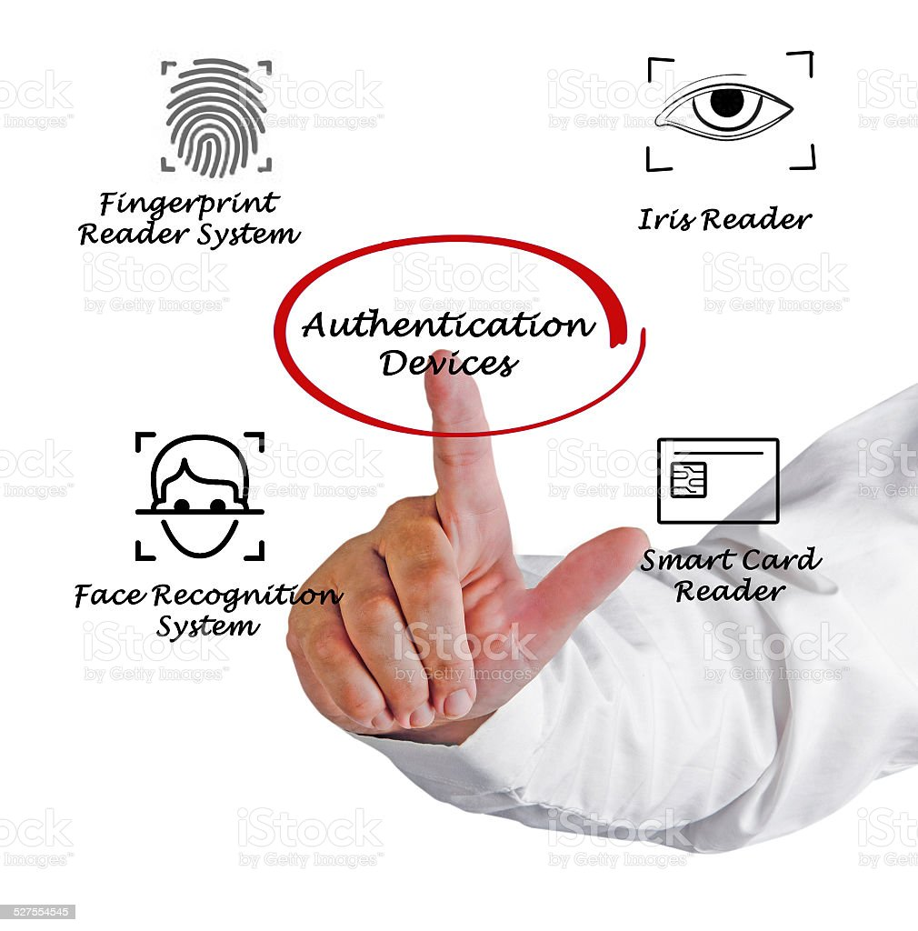 Authentication devices stock photo