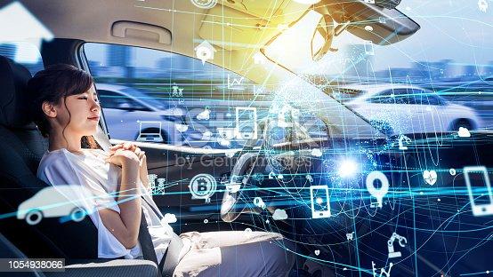 913581100 istock photo Automotive technology concept. IoT(Internet of Things). Autonomous car. Driverless vehicle. 1054938066