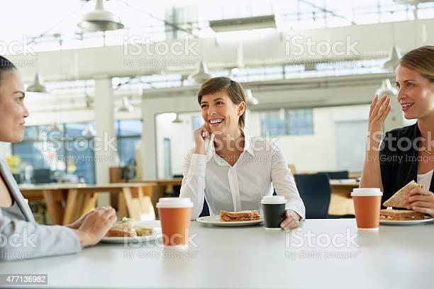Awesome coworkers great food picture id477136982?b=1&k=6&m=477136982&s=612x612&h=4rdpz32adilzzy3ahb5jtkz18qjp3tiya8aptqhufm0=