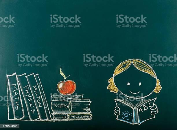 Back to school concept on blackboardcopy space picture id175504921?b=1&k=6&m=175504921&s=612x612&h=8tlm780r0sw5voj6zmepjwdiwtq13avuynx57lompqs=