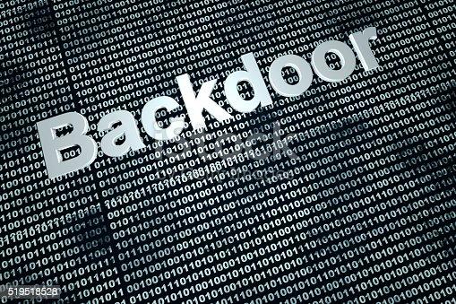 istock Backdoor 519518528