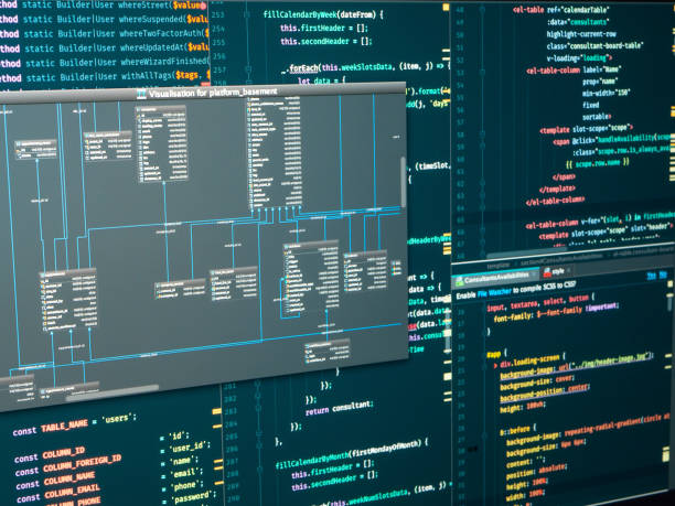 Back-end project architecture development. Database diagram, markup stock photo