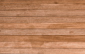istock background and texture of decorative old wood striped on surface wall 1252445325