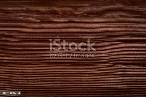 istock background chocolate cake 1071105704