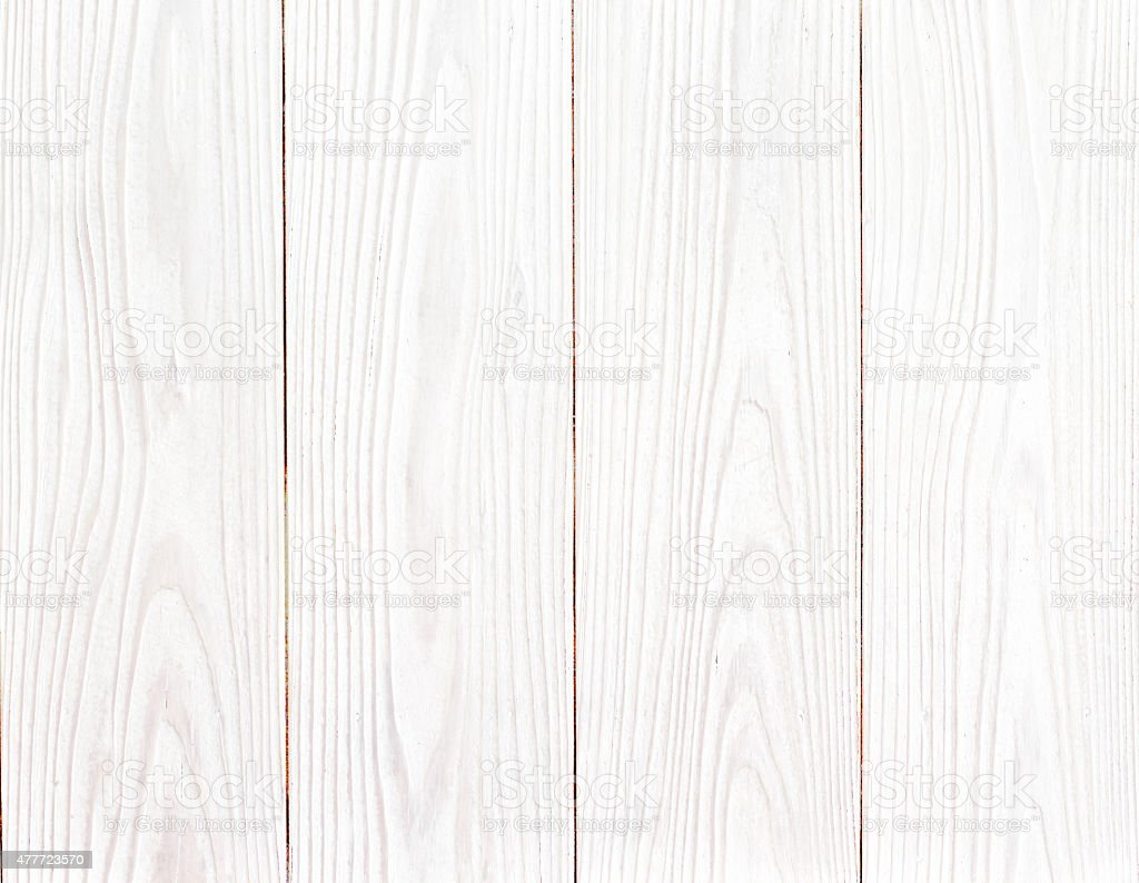 Sfondo di tavole di legno chiaro dipinto con lambiente for Sfondo legno hd