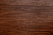 istock background with wood texture. 1077534258