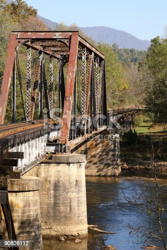 Backroads Train Bridge