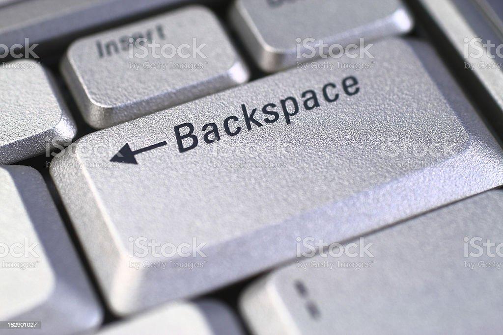 Backspace Button stock photo