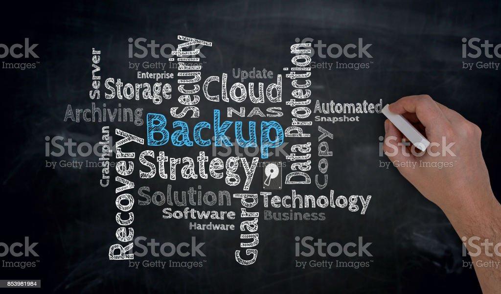 Backup Cloud wird von Hand auf Tafel geschrieben. – Foto