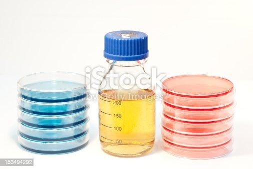bacteriology equipment (petri dish, agar-media, bottle)
