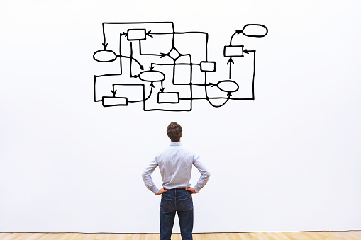 bad management concept, disorder and messy organization, complexity