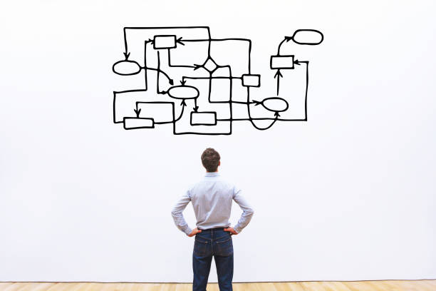 bad management concept, disorder and messy organization - complexity stock photos and pictures