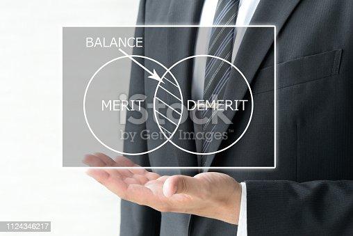 Balance between merit and demerit