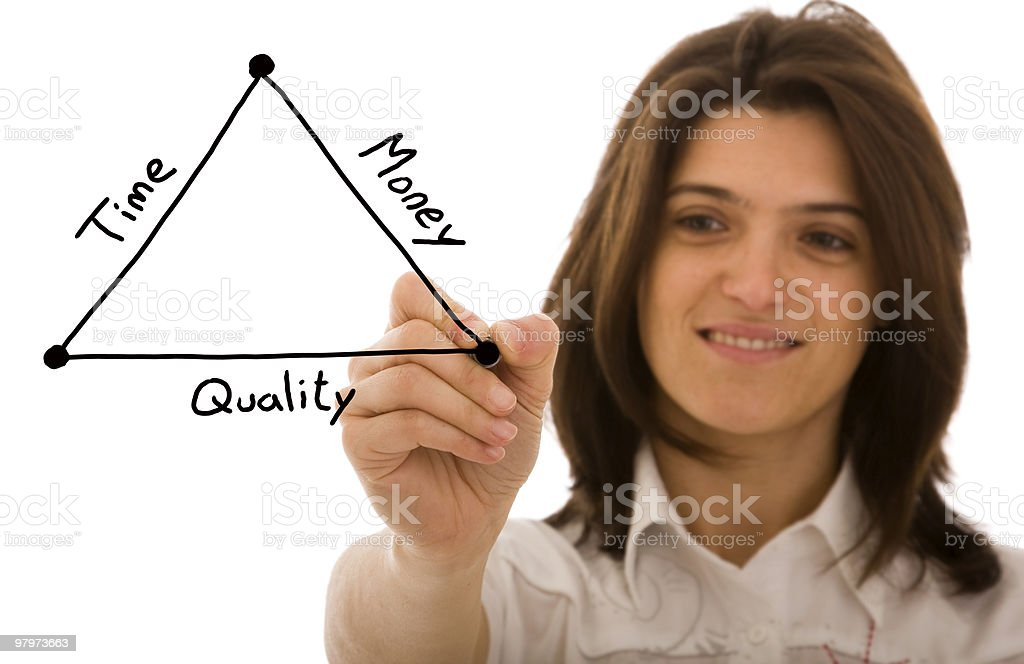 balance between time, quality and money royalty-free stock photo