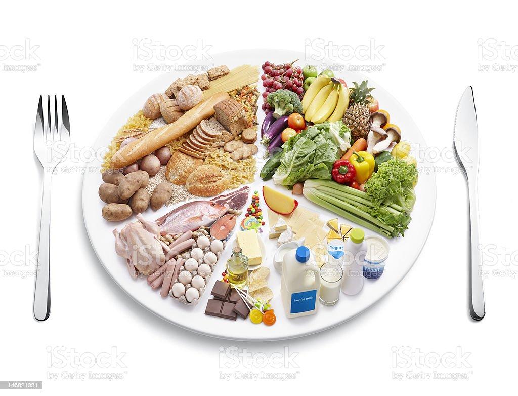 balance diet stock photo