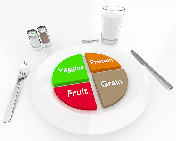 balanced diet - serving size stock photos and pictures