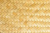 bamboo handcraft background