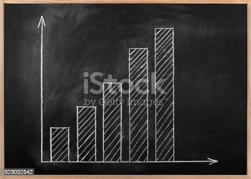 istock Bar graph on a blackboard 523052542