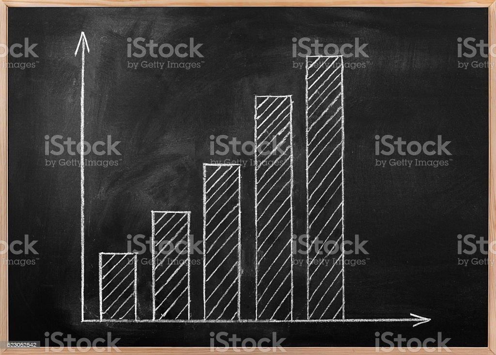 Bar graph on a blackboard stock photo
