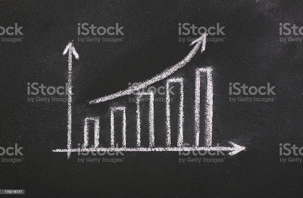 Bar graph on blackboard royalty-free stock photo