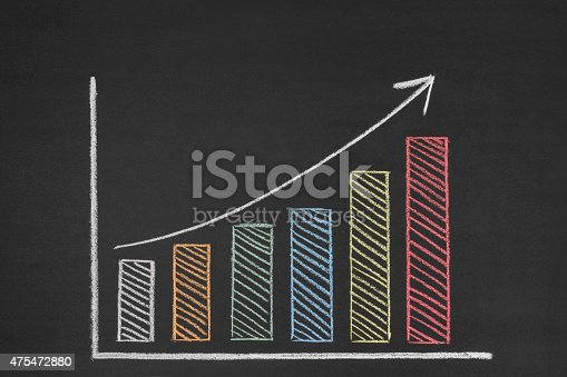 istock Bar Graph on Blackboard 475472880