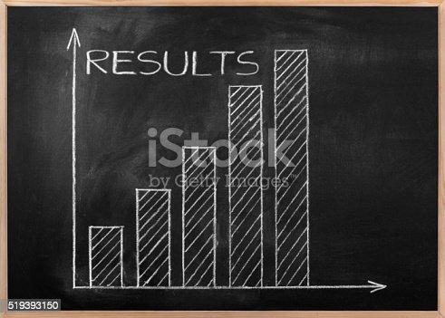 172734631istockphoto Bar graph on blackboard 519393150