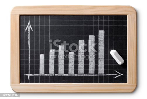 istock Bar graph on small black chalkboard with chalk 182517207