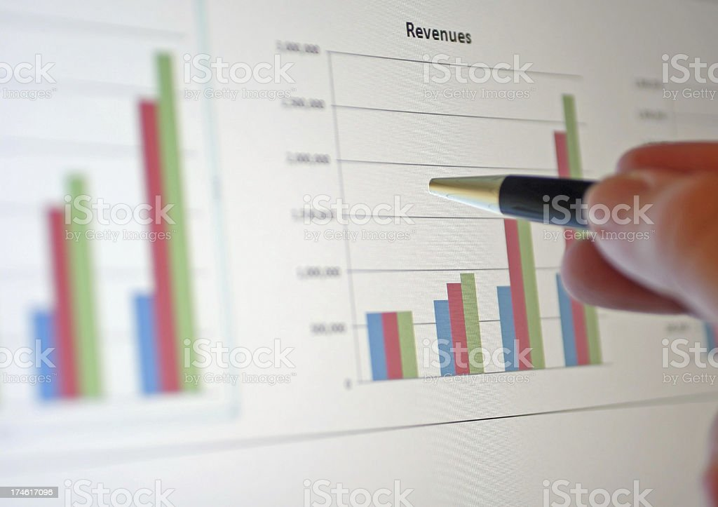 A bar graph showing an increase in revenue royalty-free stock photo