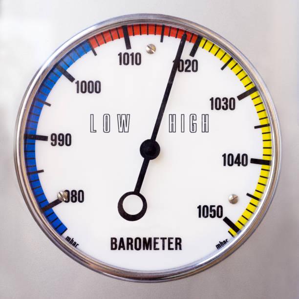 barometer med formen på cirkeln och analog millibar skala - barometer bildbanksfoton och bilder