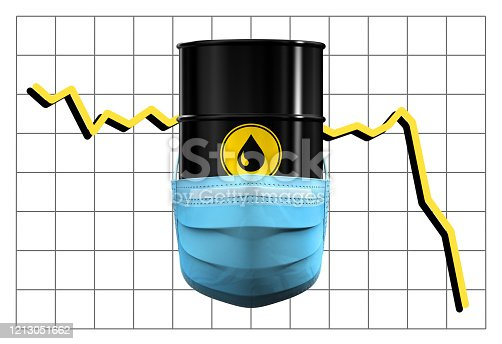 istock Barrel Of Oil In Medical Mask On Background Of Price Chart 1213051662
