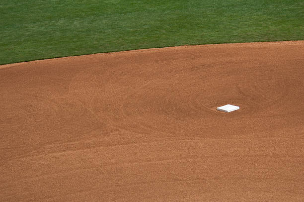Baseball Field at Baseball Game A DSLR of a Baseball field at a baseball game. the photo is a close up of third base and second base in the infield at a professional baseball game. Each base is white and the grass is green and the dirt is orange. the lighting is natural sunlight during the day with baseball stadium lighting. there are no baseball players in the photo. the photo is an abstract background with no people at a sporting event.  infield stock pictures, royalty-free photos & images