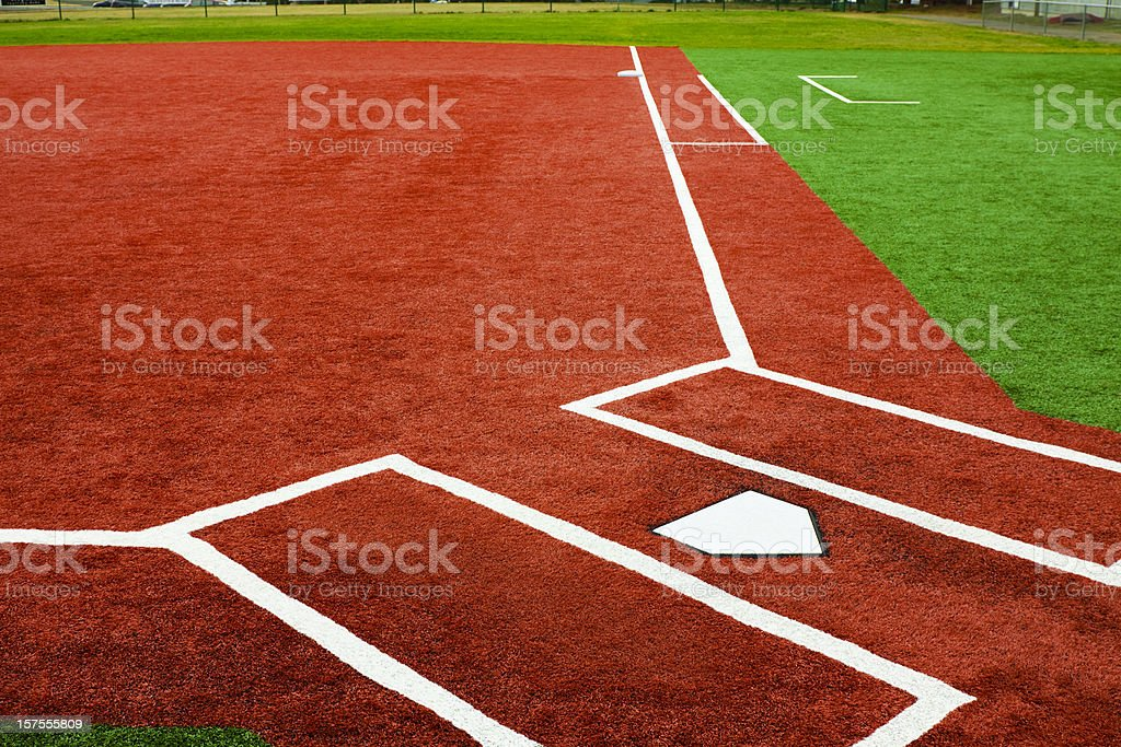 Baseball Home Plate Towards First Base stock photo