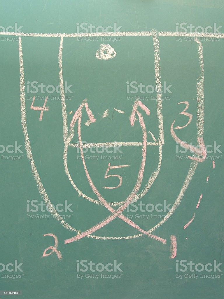 Basketball Chalk stock photo