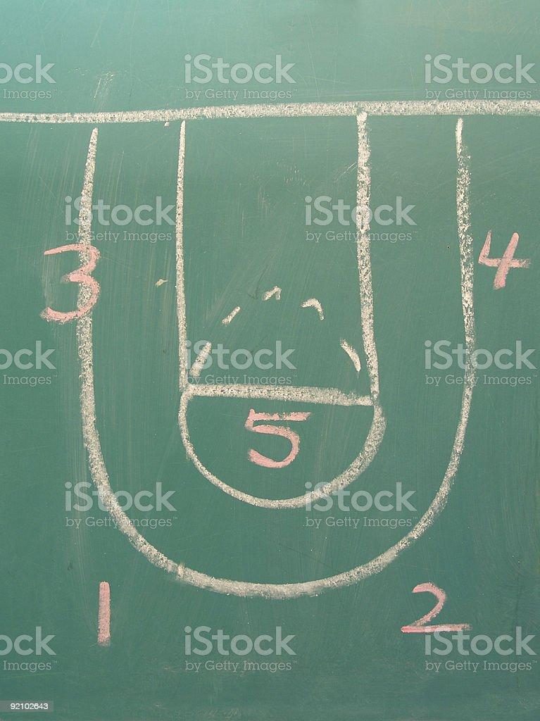 Basketball Chalk royalty-free stock photo
