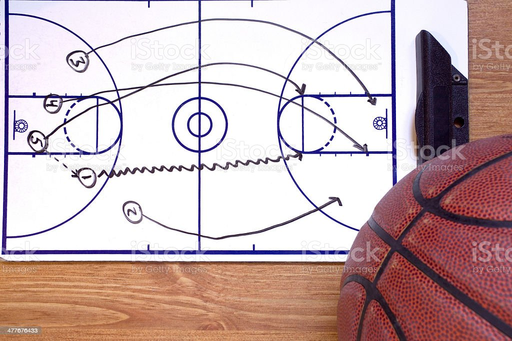 Basketball Fast Break Diagram and Ball stock photo