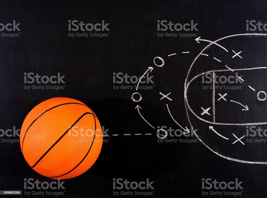 Basketball on Blackboard stock photo