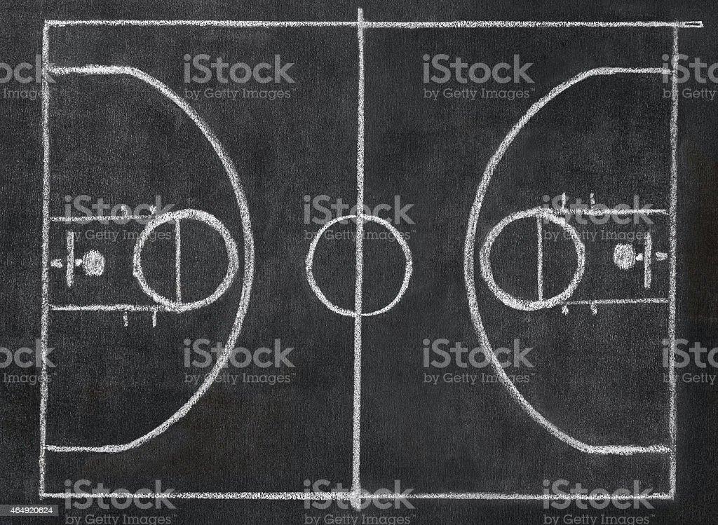 Basketball play over green chalkboard stock photo