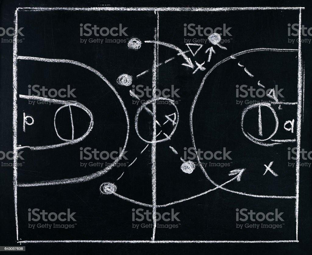 Basketball play tactics strategy drawn on chalk board stock photo