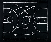 istock Basketball play tactics strategy drawn on chalk board.Top view 689583572