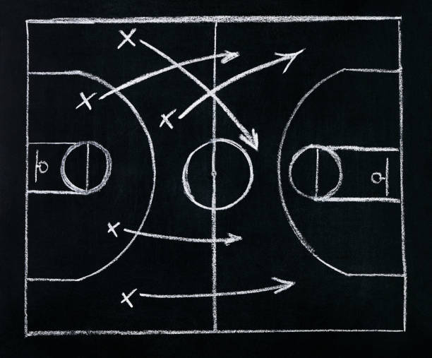 Basketball play tactics strategy drawn on chalk board.Top view - foto stock