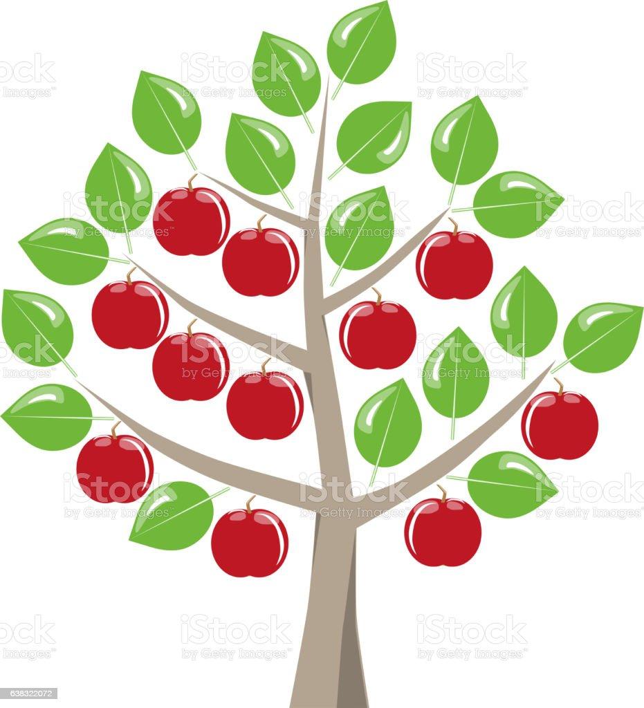 Baum im Sommer mit Äpfeln. stock photo