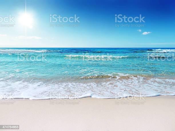 Photo of Beach scene showing sand, sea and sky